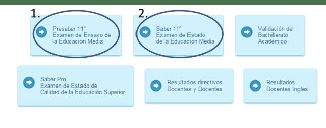 Consulta de resultados Icfes Interactivo - Prueba Saber 11