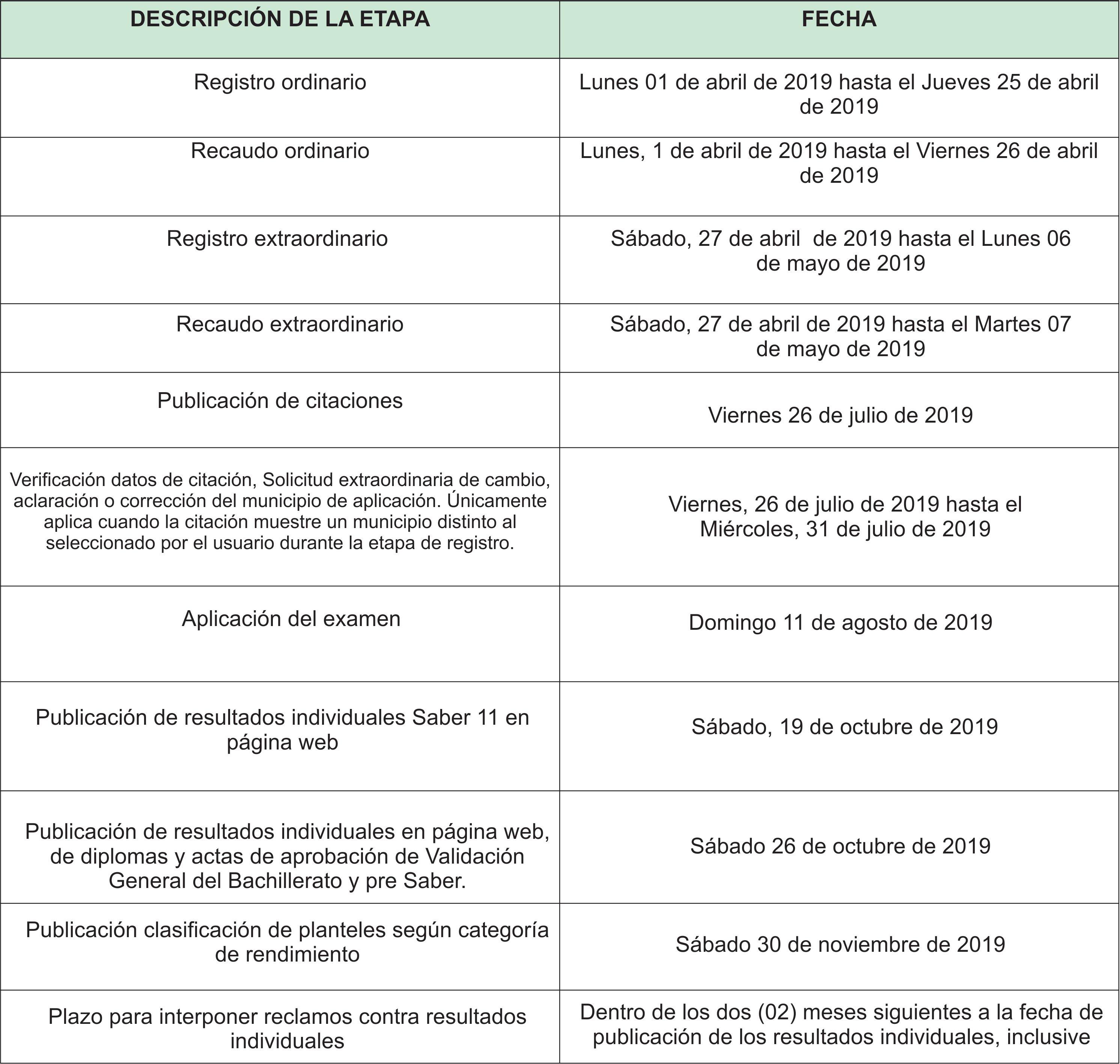 calendario fechas icfes 2019 segundo semestre-2
