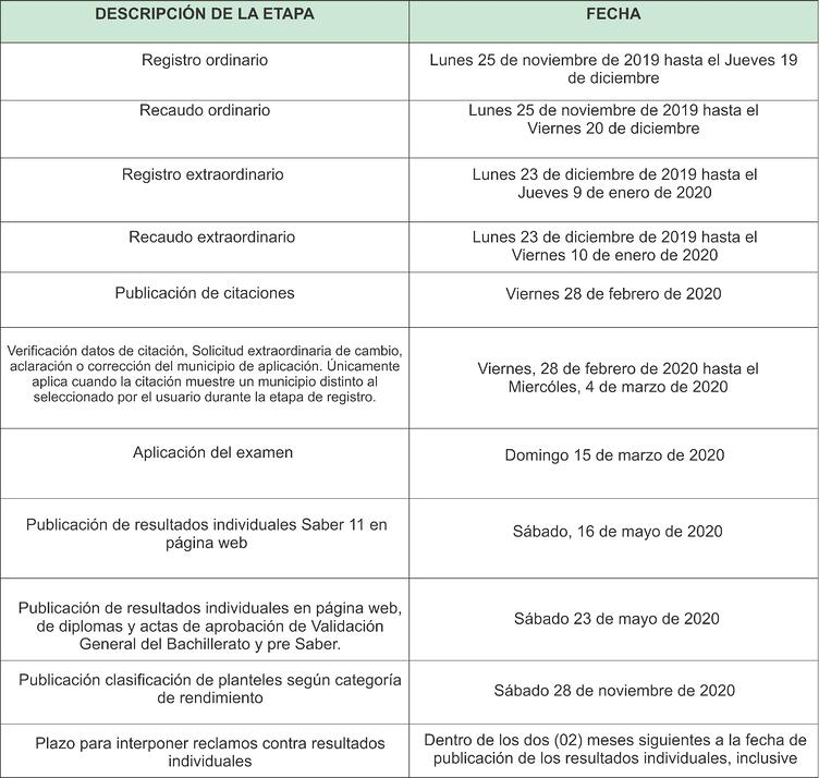 calendario fechas icfes 2020 primer semestre
