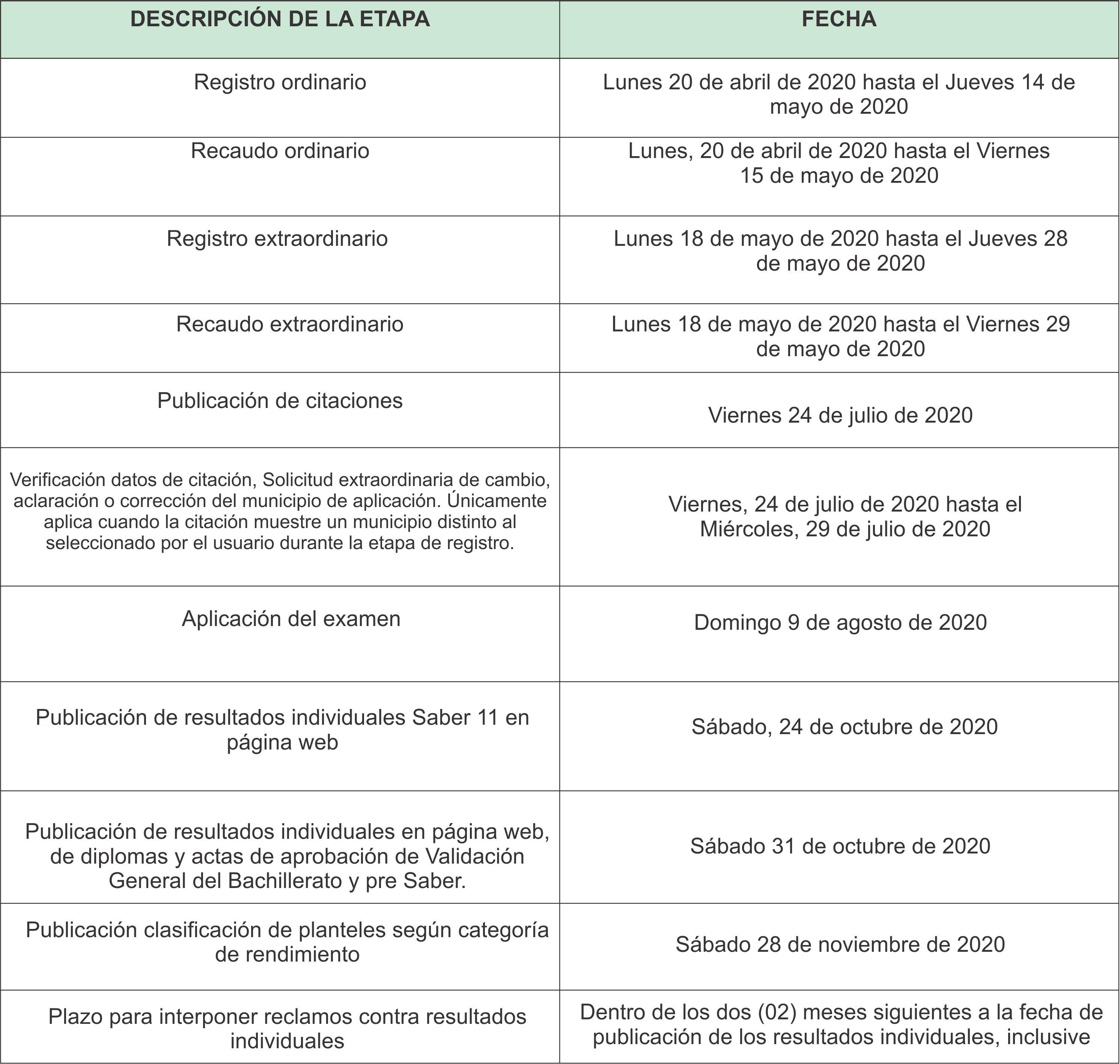 calendario fechas icfes 2020- segundo semestre