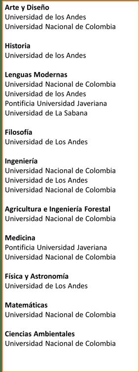 ranking-las-mejores-universidades