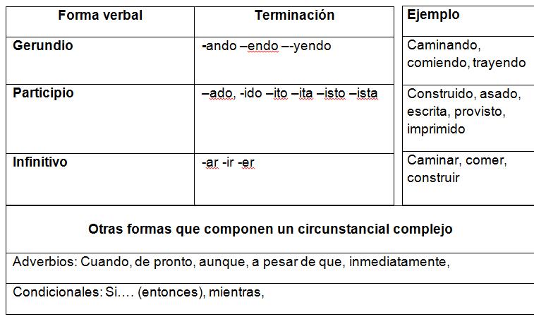 Como-usar-bien-la-coma-usos-de-la-coma-cursos-de-redaccion-para-ejecutivos-redaccion-empresarial-capacitaciones-de-redaccion-para-empresas